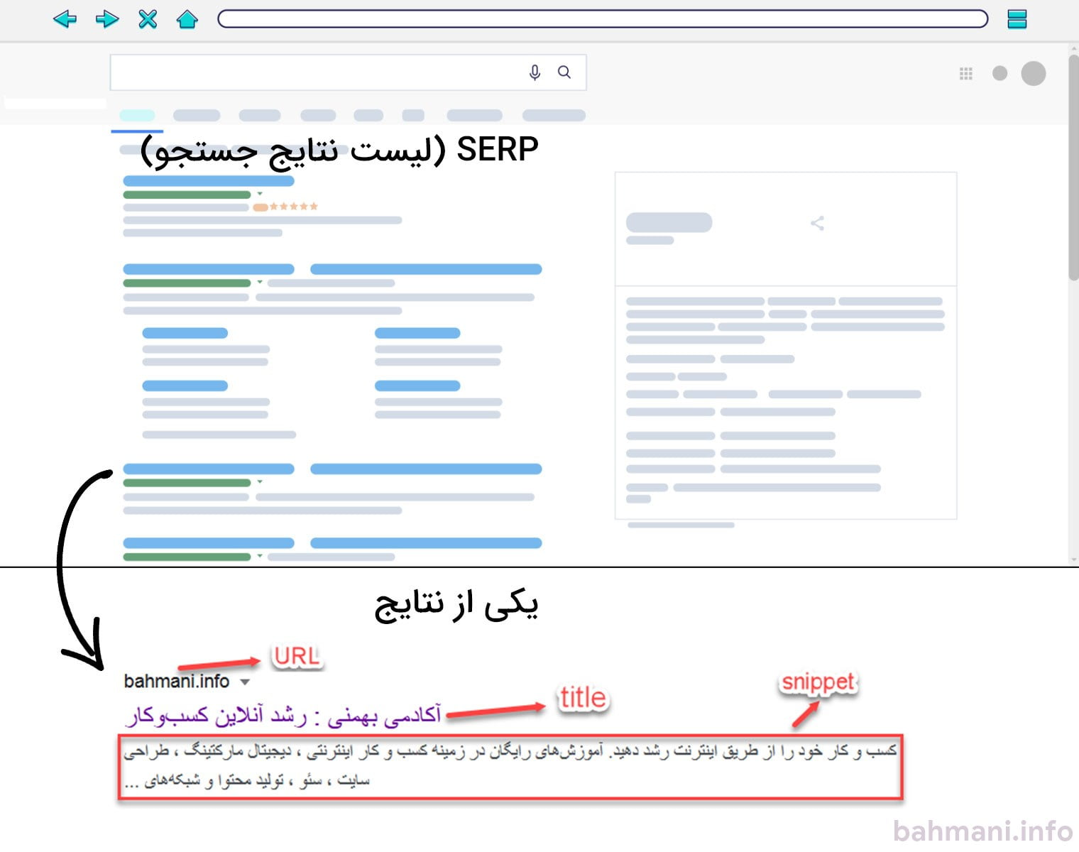 اسنیپت در لیست نتایج جستجو