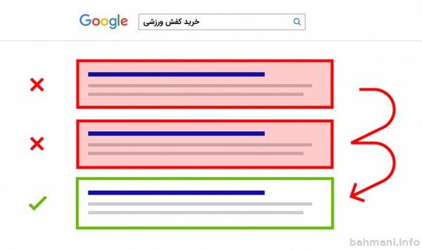 پرش به سایر نتایج گوگل